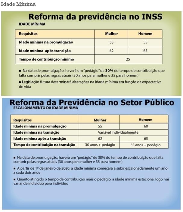 Imagem: Jornal da Paraíba